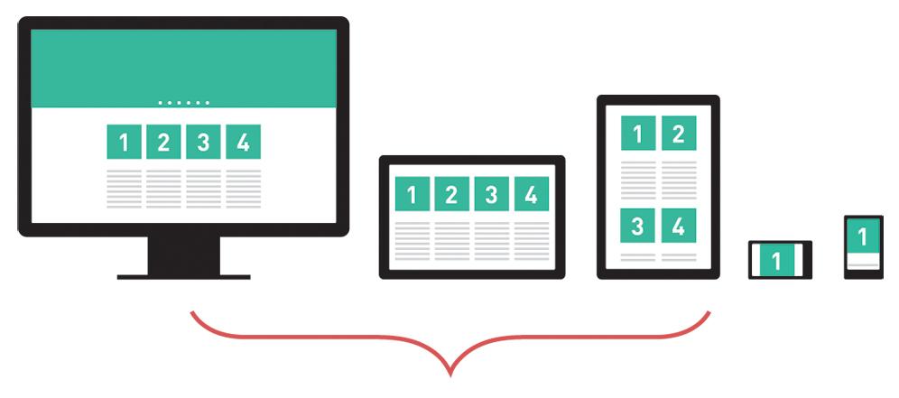 Как сделать ghfdbkmysq дизайн сайта как сделать веб сайт в publisher 2010